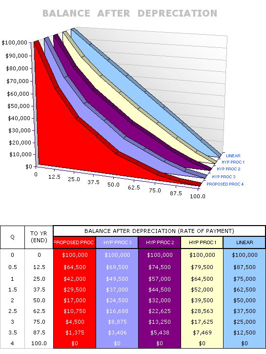 2 img-depreciation-balance